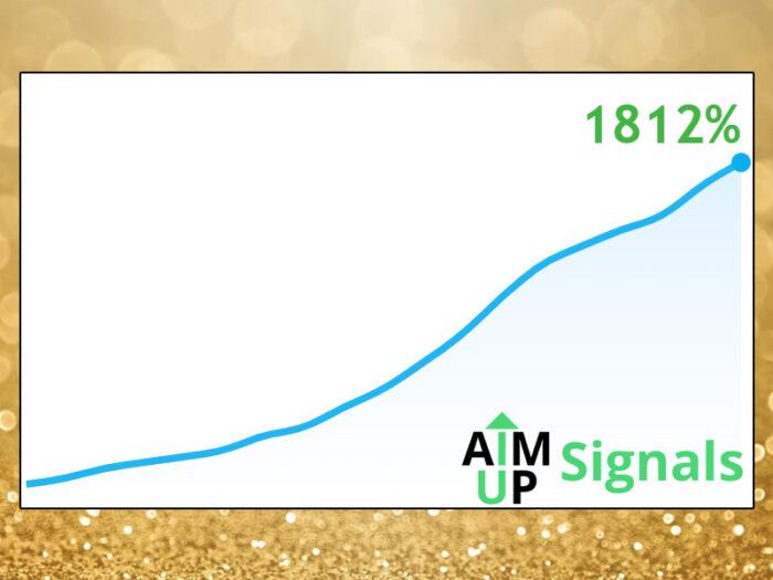 aimup-gold-membership-statistics