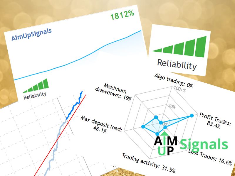 aimup-gold-membership-statistics-colage